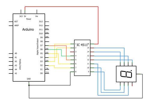 Arduino Playground - SevenSegmentLibrary